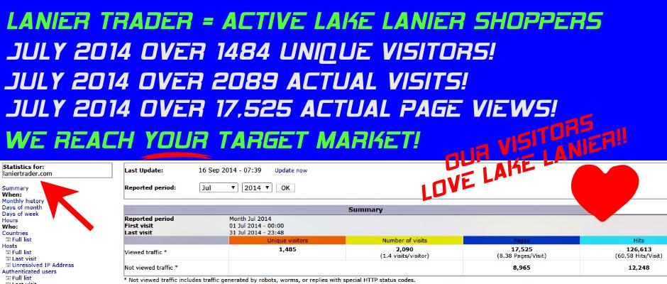lanier-trader-july-2014-stats-banner-940x400